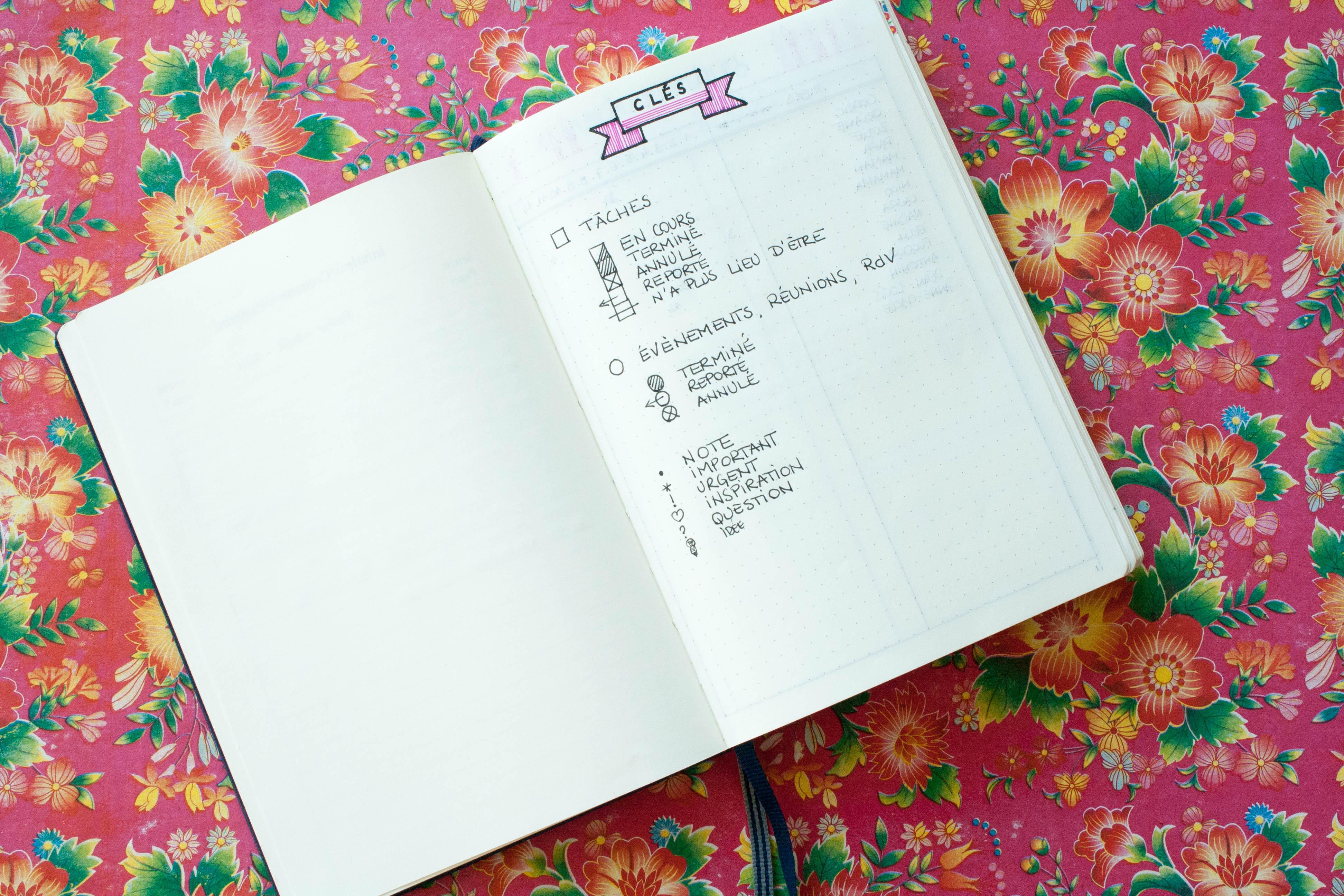 Les clés de mon Bullet Journal - Avril sur un fil