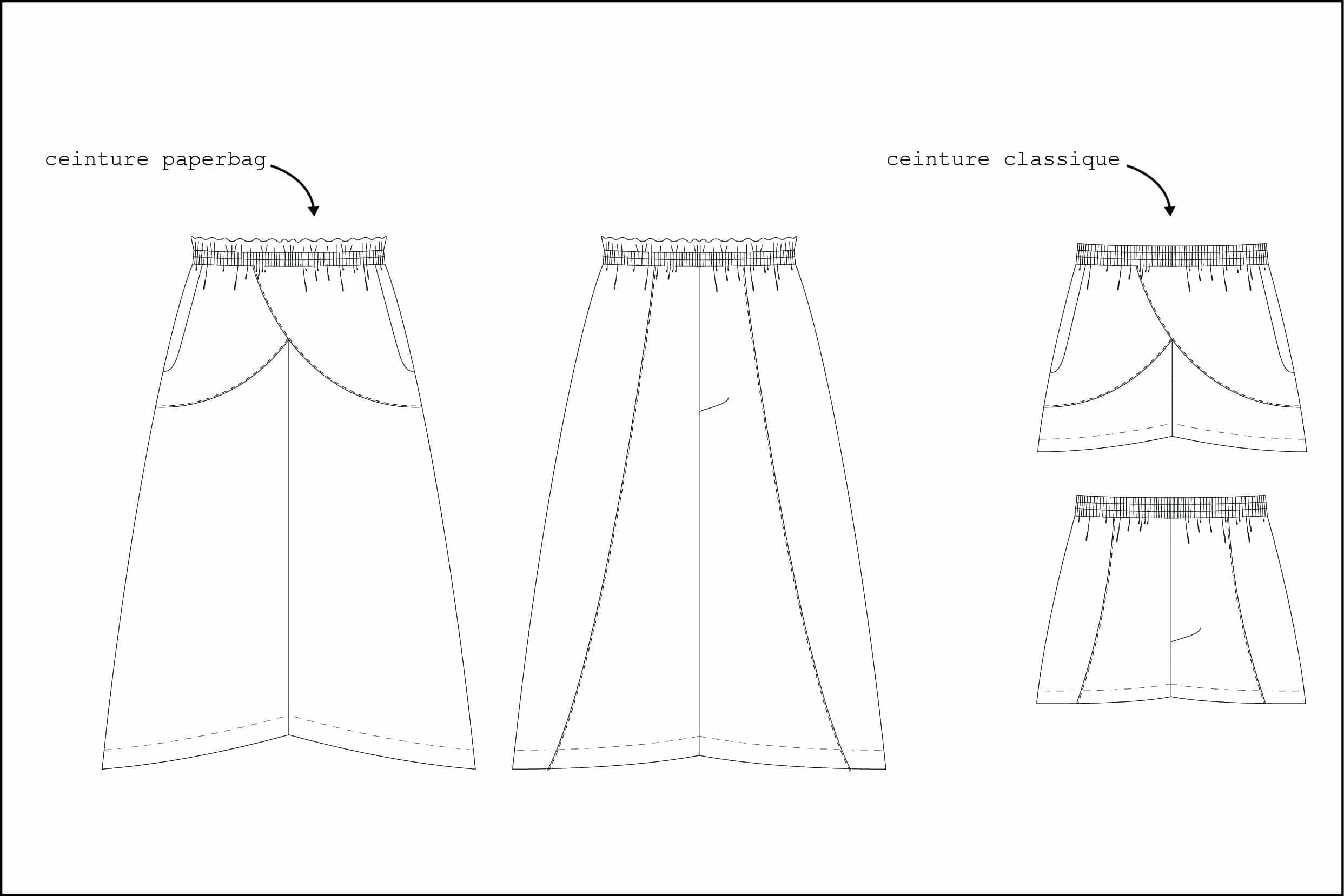 5 patrons que j'aimerais coudre ce printemps : Le jupe culotte Joanne de Ready to sew