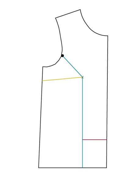 FBA sur patron jersey, méthode 2 : étape 1 - Avril sur un fil