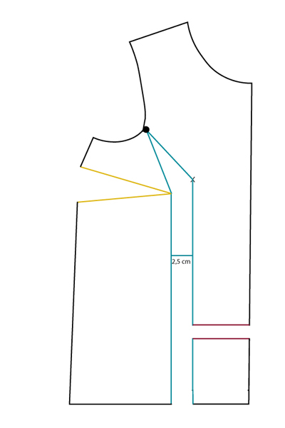 FBA sur patron jersey, méthode 2 : étape 2 - Avril sur un fil