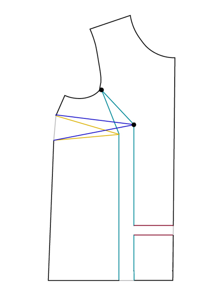 FBA sur patron jersey, méthode 2 : étape 3 - Avril sur un fil
