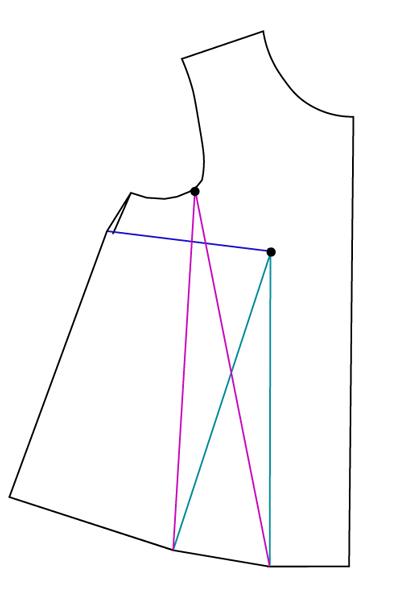 FBA sur patron jersey, méthode 2 : étape 5 - Avril sur un fil
