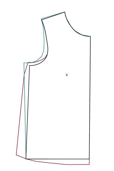 FBA sur patrons sans pinces, comparaison de deux méthodes - Avril sur un fil